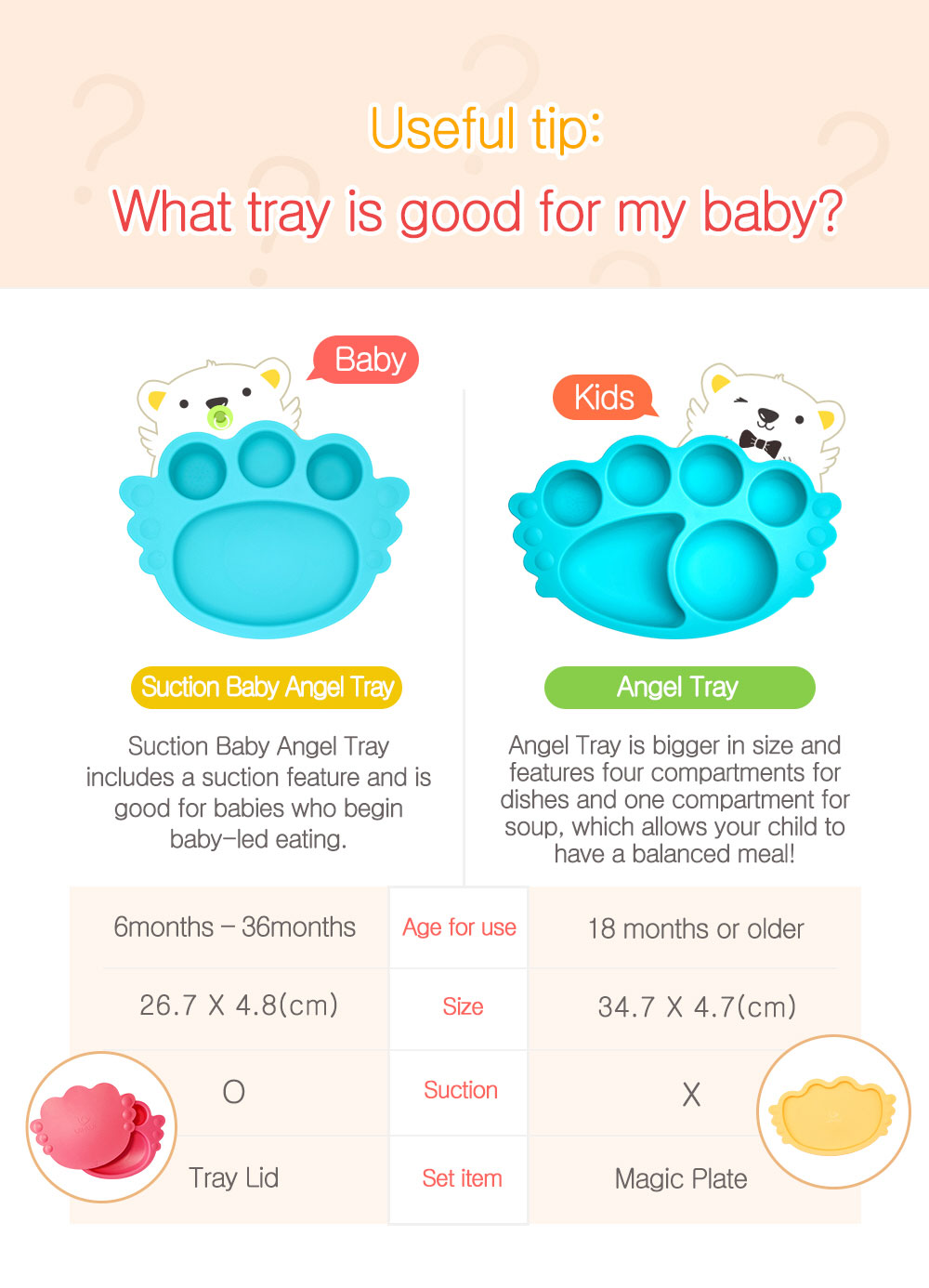 Suction Baby Angel Tray Gift Box